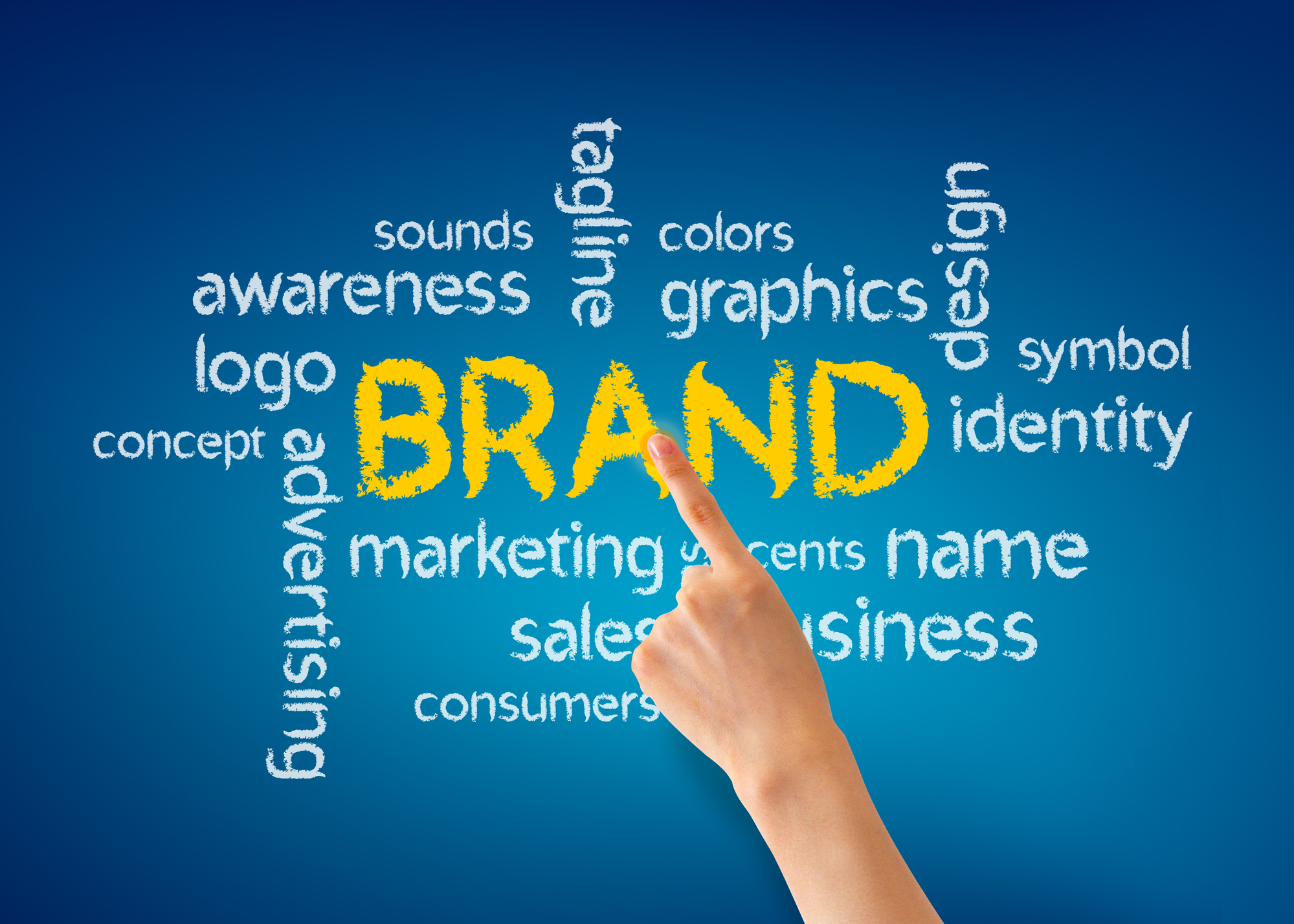 web design, branding, how to brand your company